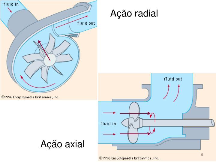 Ação radial