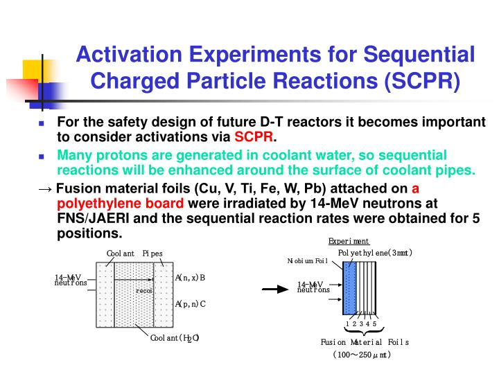 Activation Experiments for Sequential Charged Particle Reactions (SCPR)