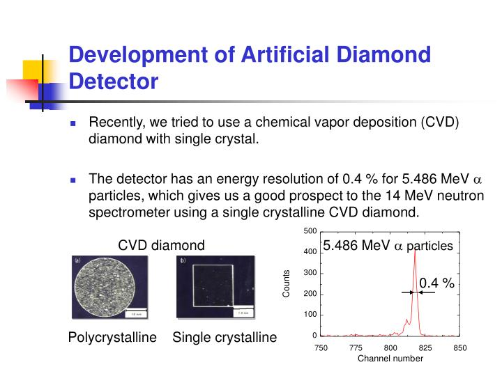 Development of Artificial Diamond Detector