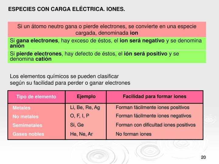 Forman fácilmente iones positivos