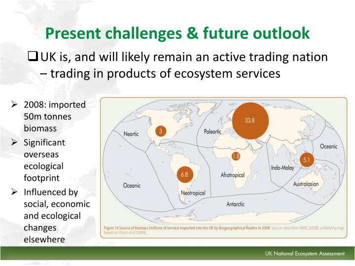 Present challenges & future outlook