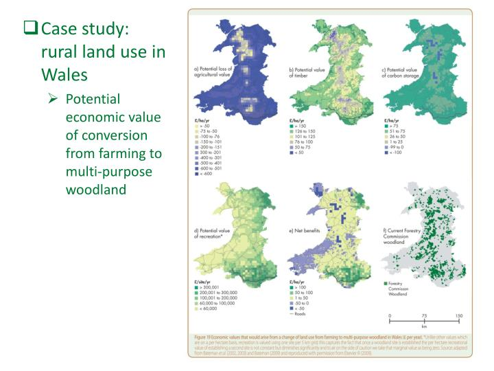 Case study: rural land use in Wales