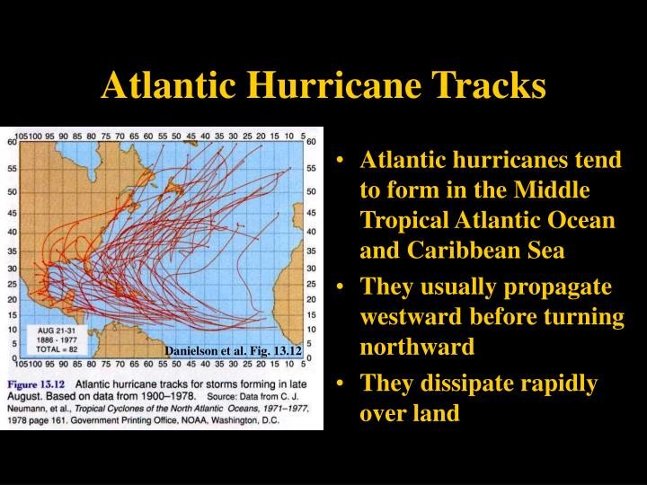 Atlantic hurricanes tend to form in the Middle Tropical Atlantic Ocean and Caribbean Sea
