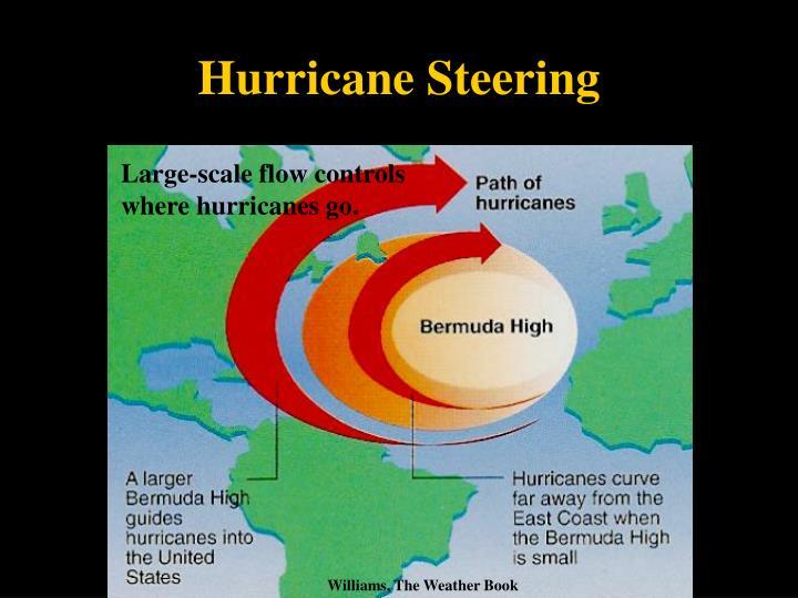 Hurricane Steering