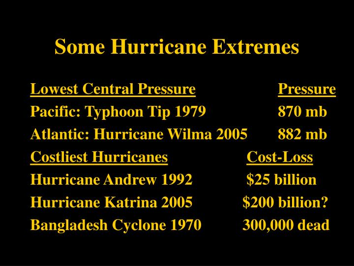 Some Hurricane Extremes