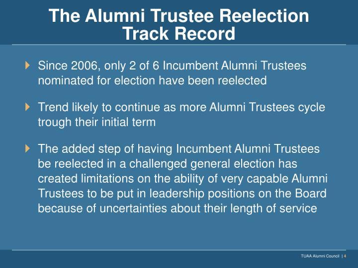 The Alumni Trustee Reelection