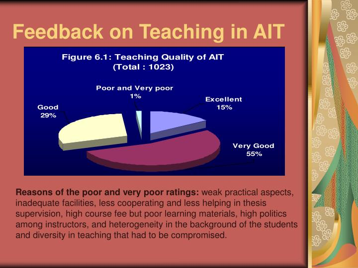 Feedback on Teaching in AIT