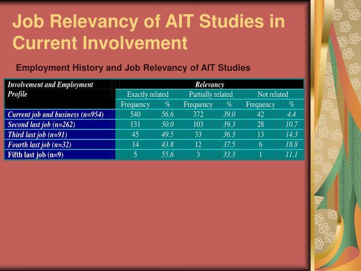 Job Relevancy of AIT Studies in Current Involvement