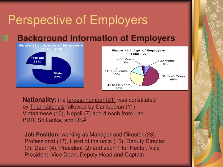 Perspective of Employers