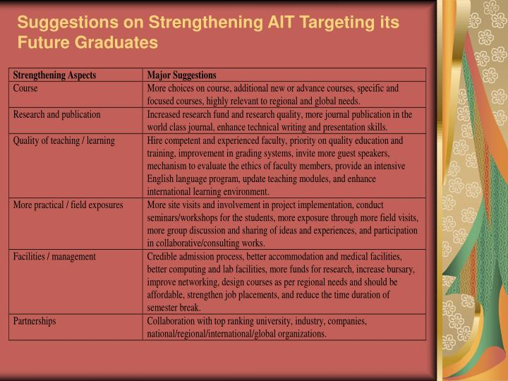 Suggestions on Strengthening AIT Targeting its Future Graduates