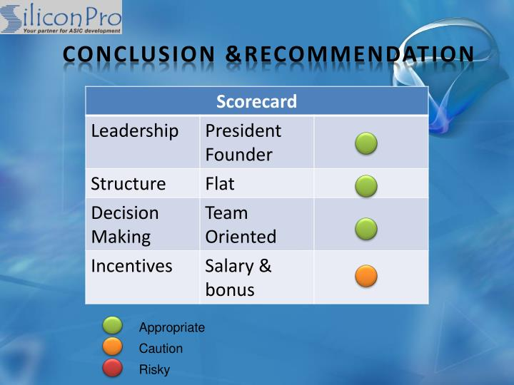 Conclusion &recommendation