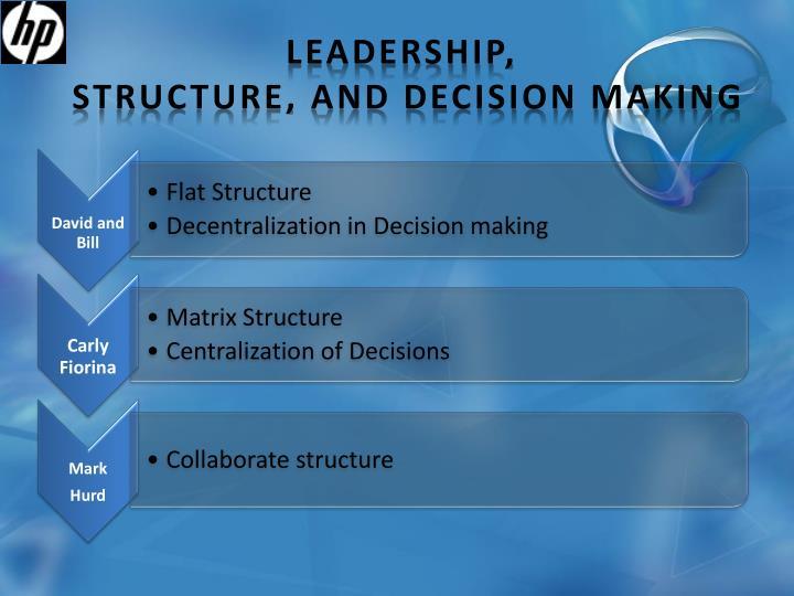 Leadership,