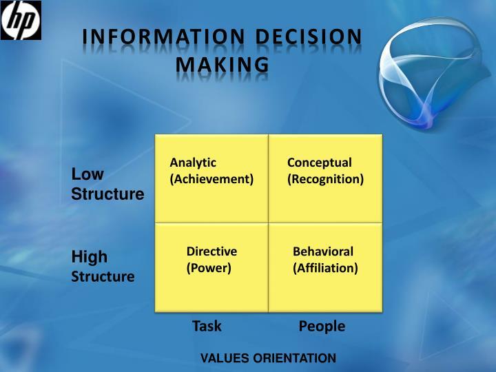 Information Decision Making