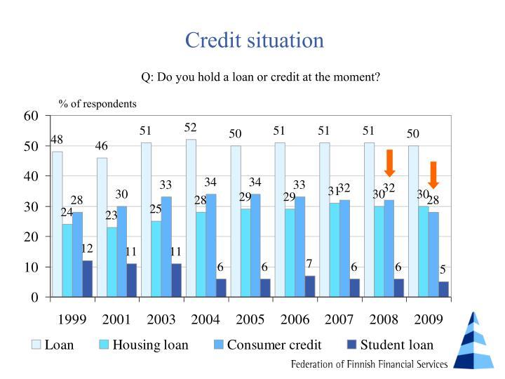 Credit situation