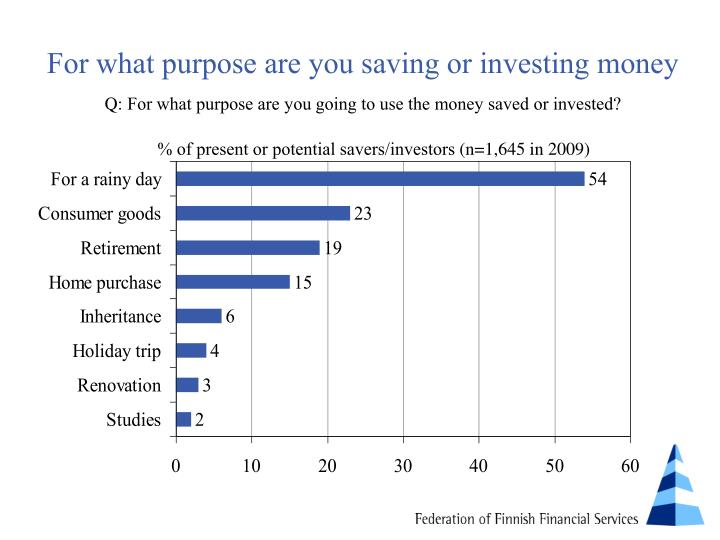 For what purpose are you saving or investing money