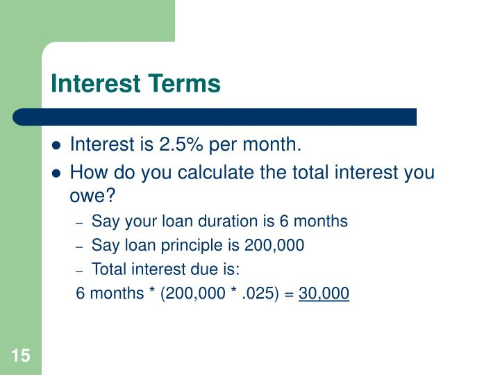Interest Terms