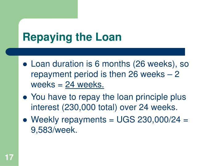 Repaying the Loan