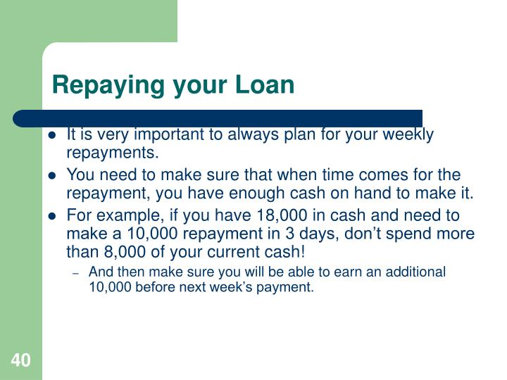 Repaying your Loan