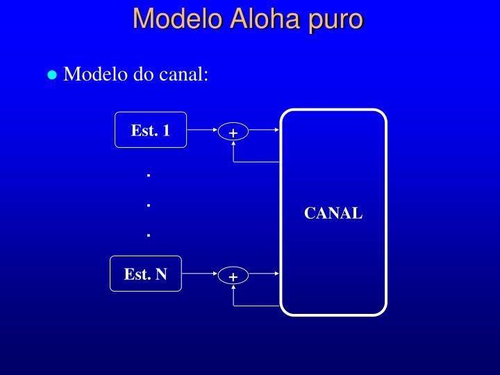 Modelo Aloha puro