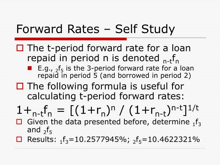 Forward Rates – Self Study