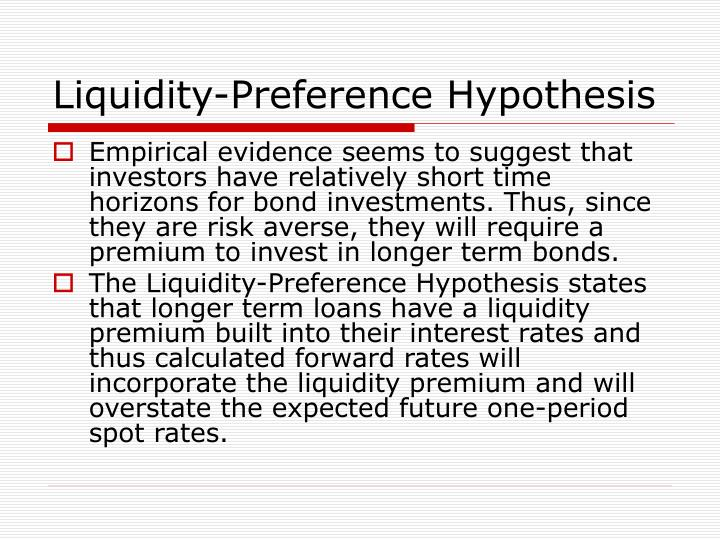 Liquidity-Preference Hypothesis