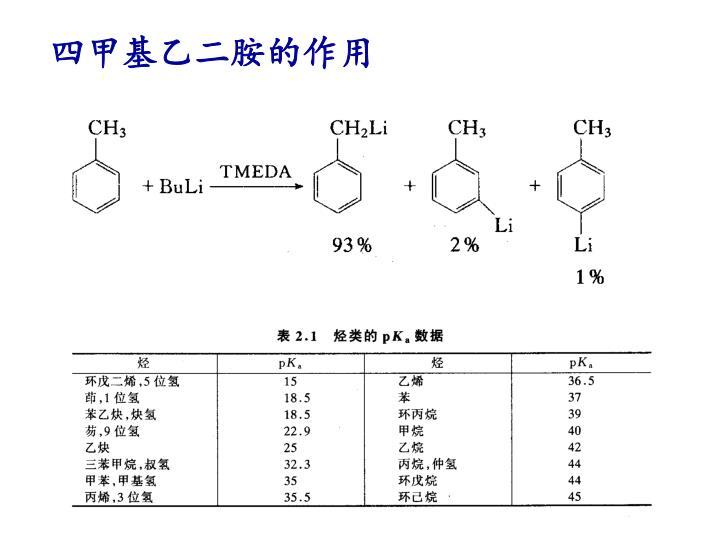 四甲基乙二胺的作用