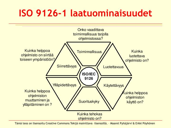 ISO 9126-1 laatuominaisuudet