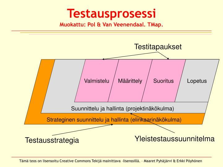Testausprosessi