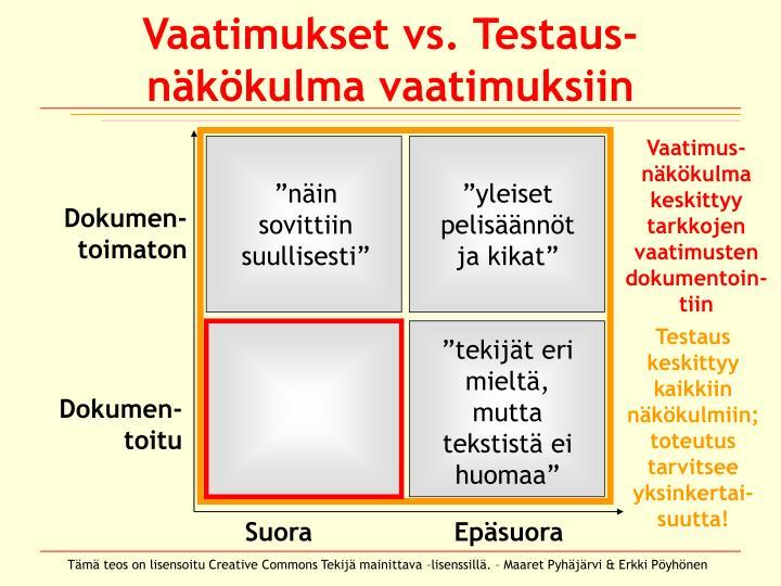 Vaatimukset vs. Testaus- näkökulma vaatimuksiin