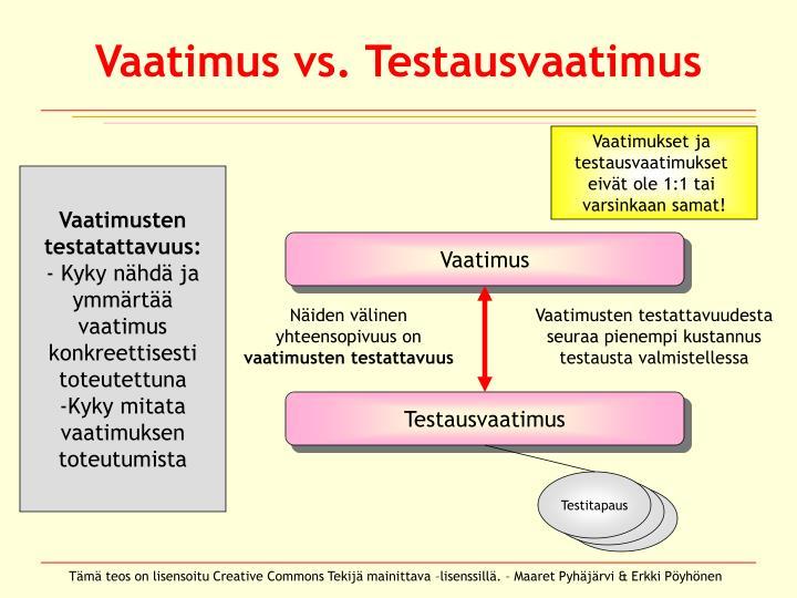 Vaatimus vs. Testausvaatimus