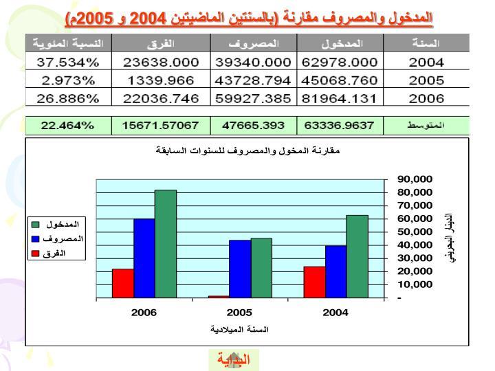 المدخول والمصروف مقارنة (بالسنتين الماضيتين 2004 و 2005م)