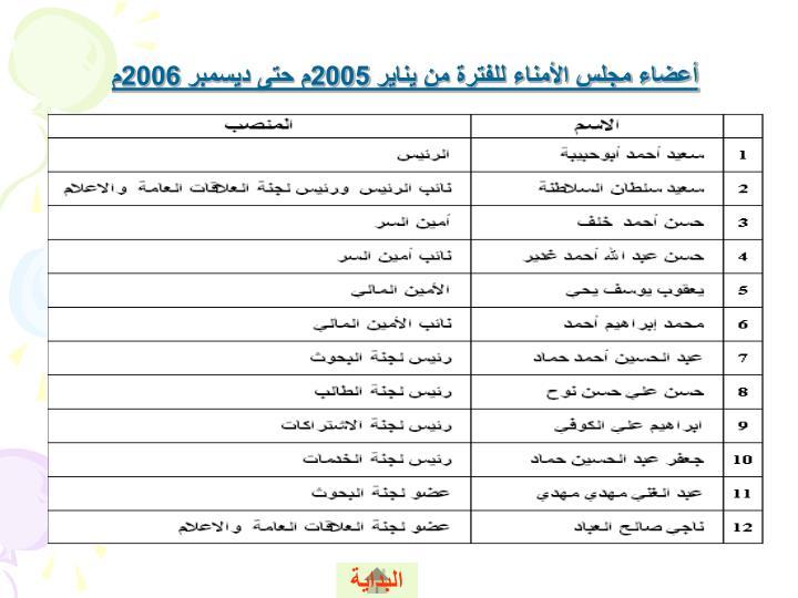 أعضاء مجلس الأمناء للفترة من يناير 2005م حتى ديسمبر 2006م