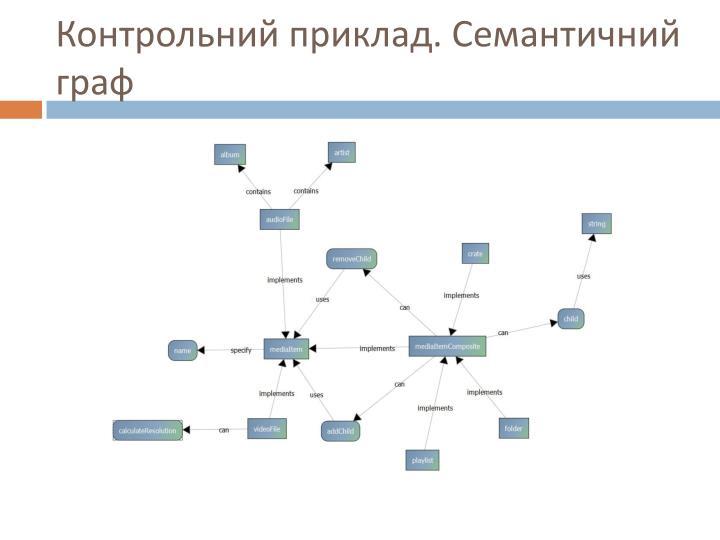 Контрольний приклад. Семантичний граф