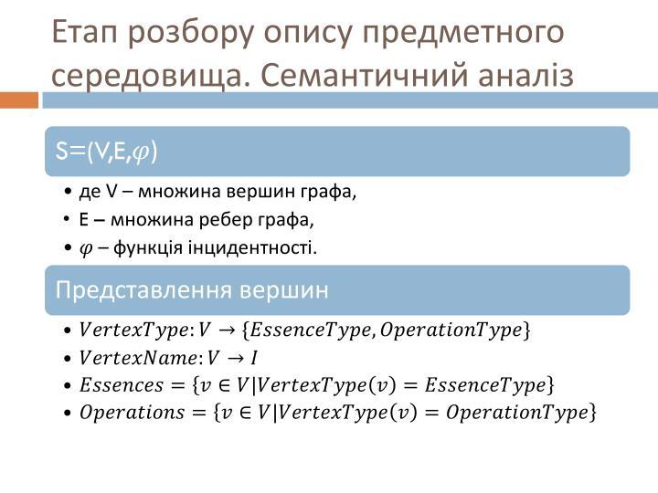 Етап розбору опису предметного середовища.