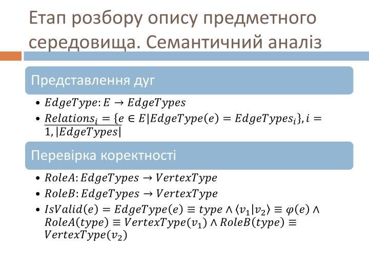 Етап розбору опису предметного середовища. Семантичний аналіз