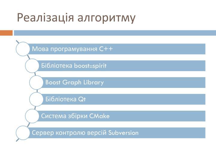 Реалізація алгоритму