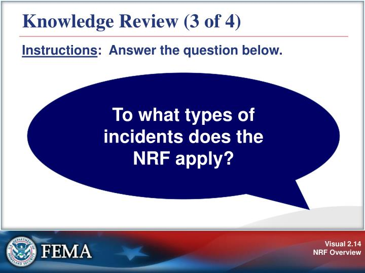Knowledge Review (3 of 4)