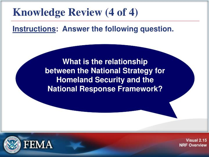 Knowledge Review (4 of 4)