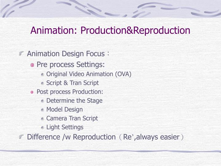 Animation: Production&Reproduction