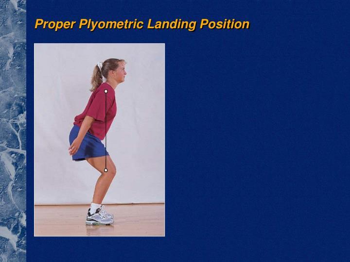 Proper Plyometric Landing Position