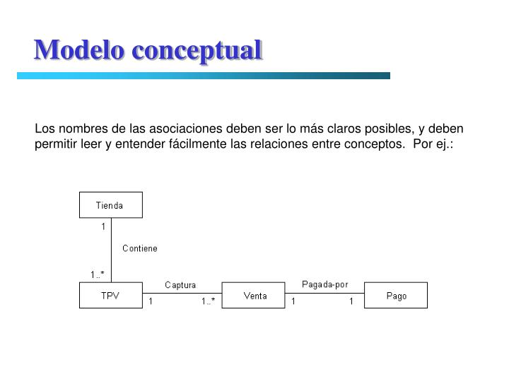 Modelo conceptual