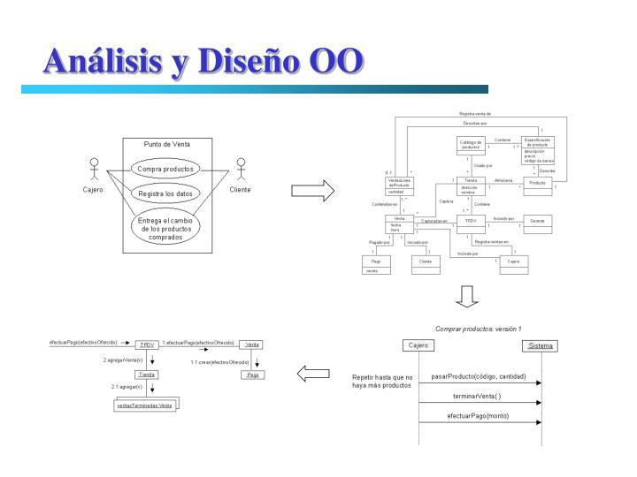 Análisis y Diseño OO