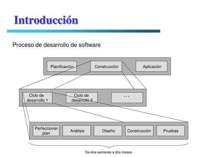 Planificación                   Construcción                      Aplicación