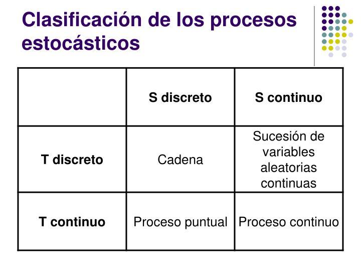 Clasificación de los procesos estocásticos
