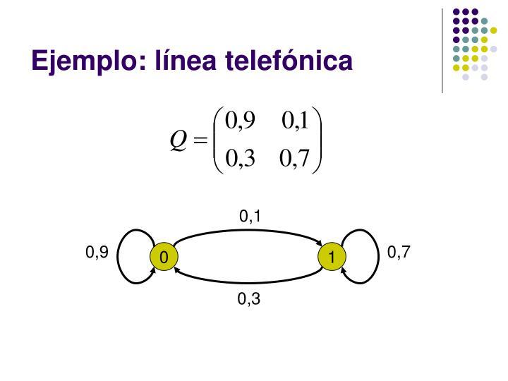 Ejemplo: línea telefónica