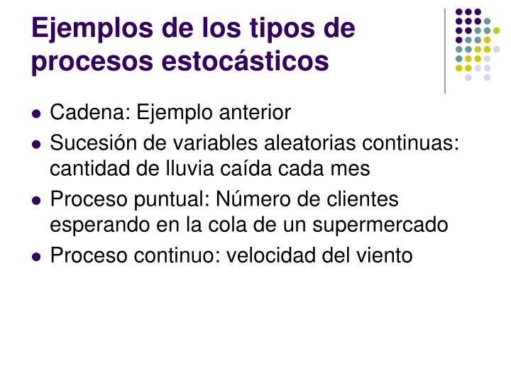 Ejemplos de los tipos de procesos estocásticos