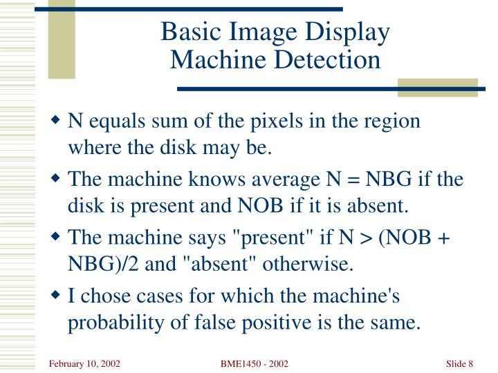 Basic Image Display
