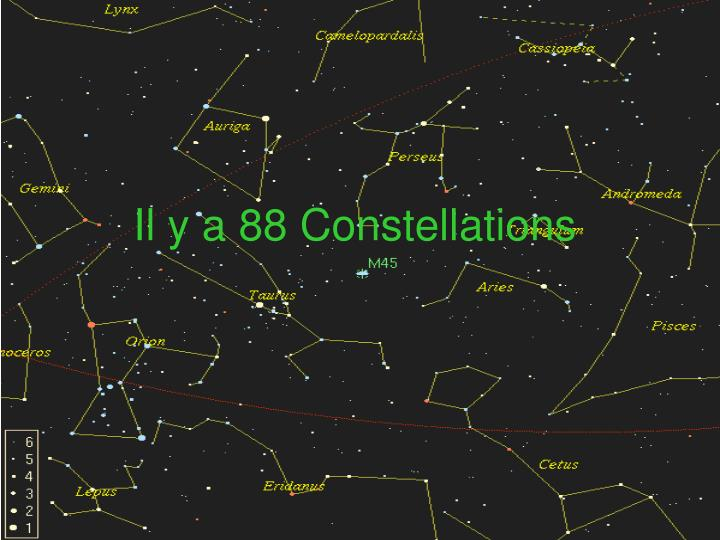 Il y a 88 constellations