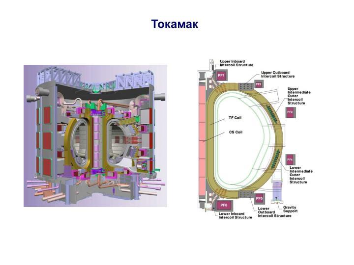 Токамак