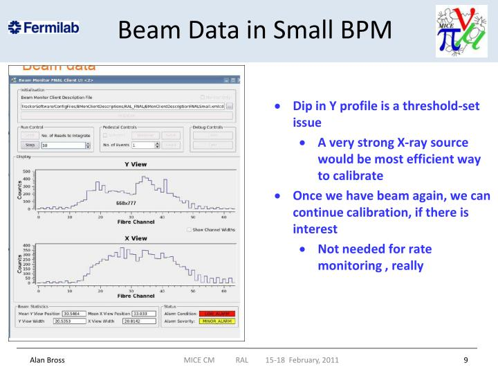 Beam Data in Small BPM